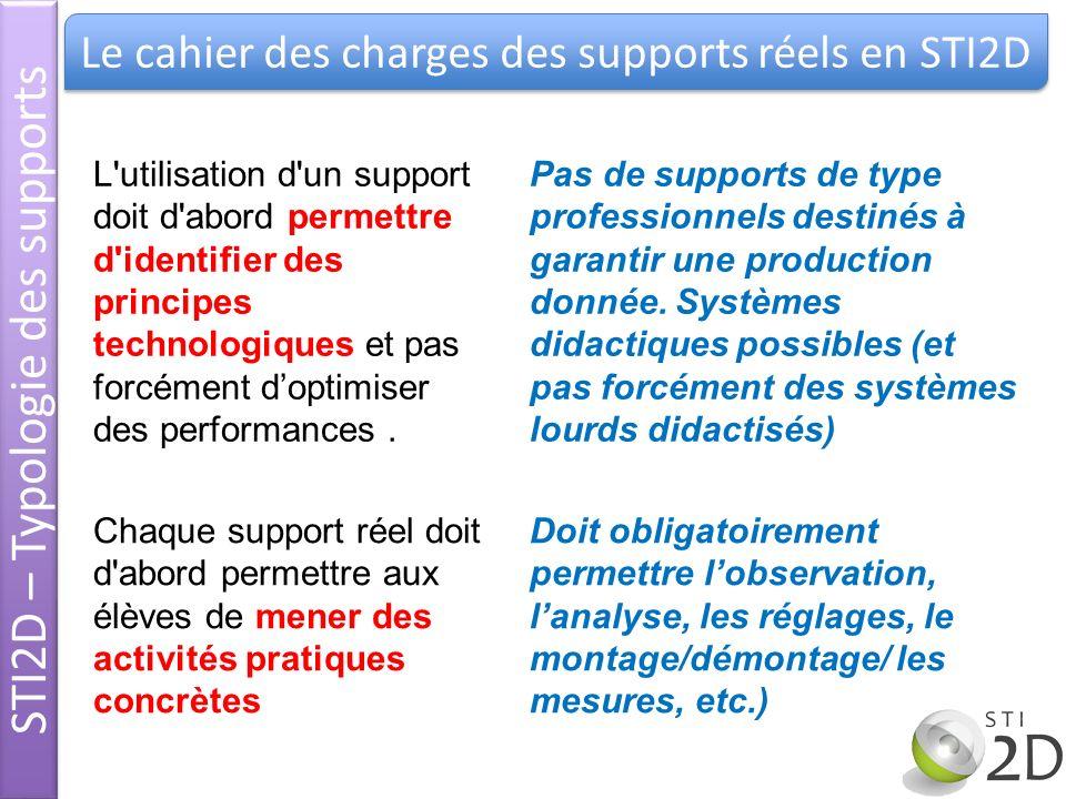 STI2D – Typologie des supports