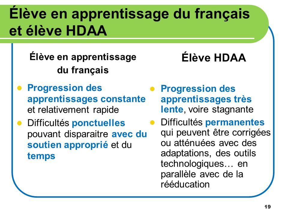 Élève en apprentissage du français et élève HDAA