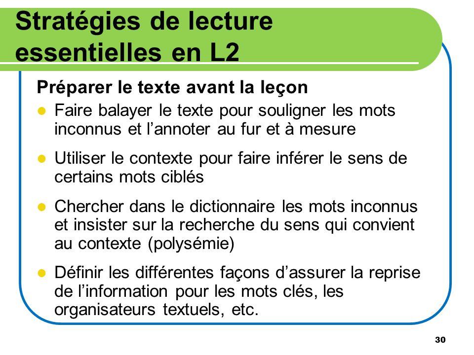 Stratégies de lecture essentielles en L2