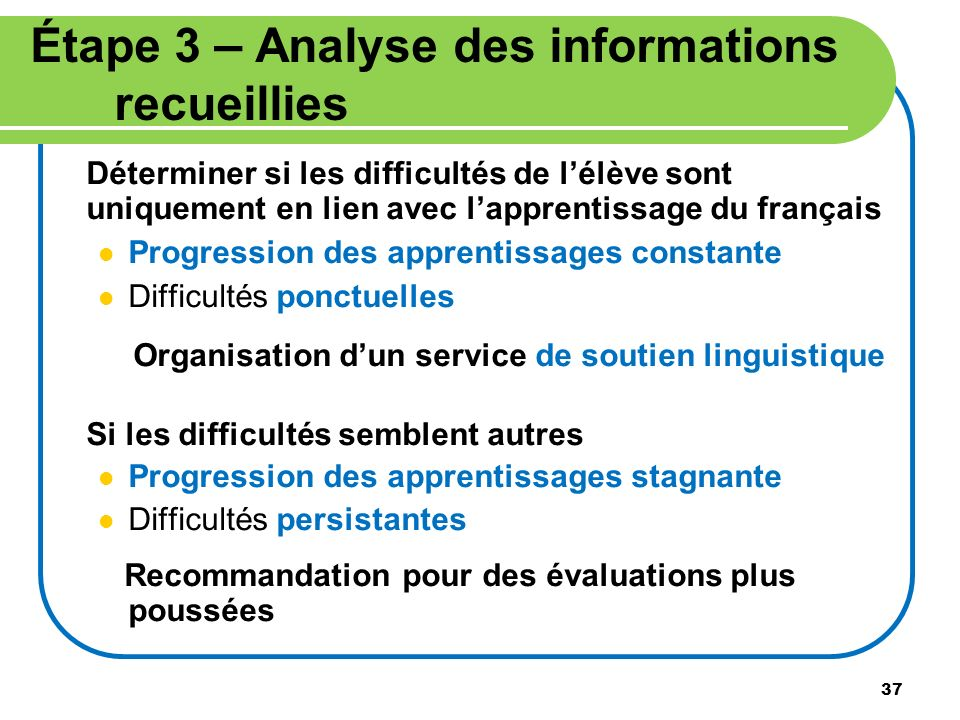 Étape 3 – Analyse des informations recueillies