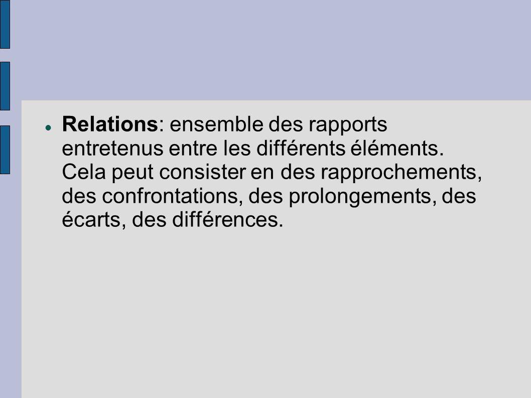 Relations: ensemble des rapports entretenus entre les différents éléments.