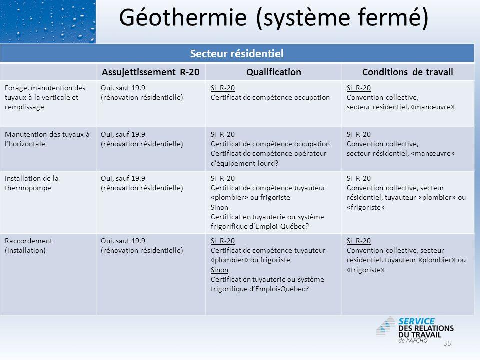 Géothermie (système fermé)