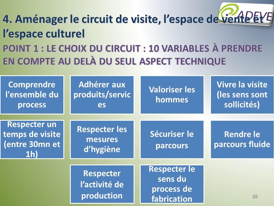 4. Aménager le circuit de visite, l'espace de vente et l'espace culturel