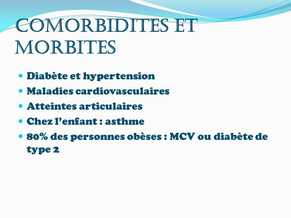 COMORBIDITES ET MORBITES