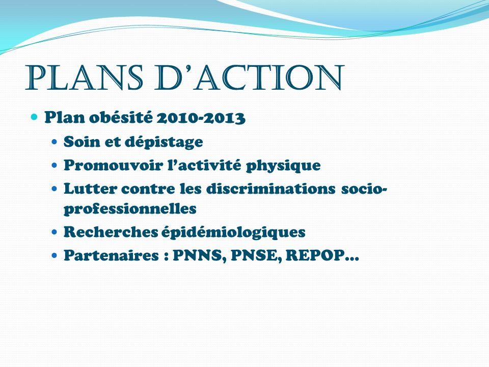 PLANS D'ACTION Plan obésité 2010-2013 Soin et dépistage
