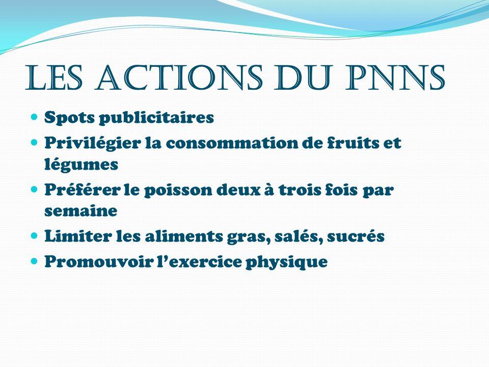 LES ACTIONS DU PNNS Spots publicitaires