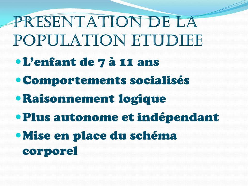 PRESENTATION DE LA POPULATION ETUDIEE