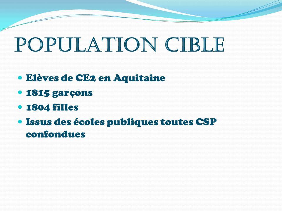POPULATION CIBLE Elèves de CE2 en Aquitaine 1815 garçons 1804 filles