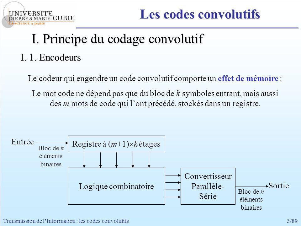 I. Principe du codage convolutif