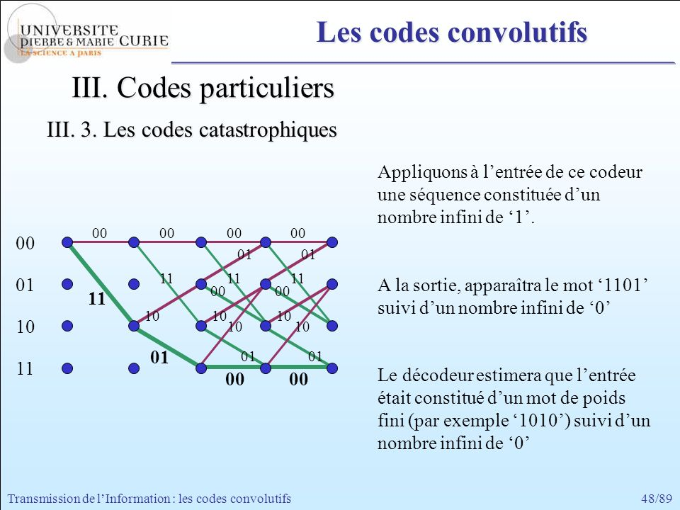 III. Codes particuliers
