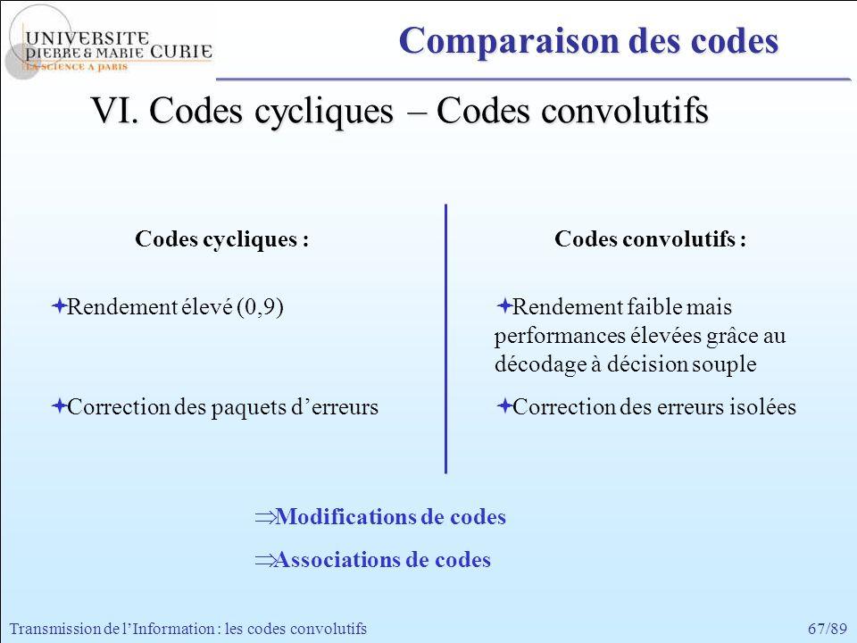 VI. Codes cycliques – Codes convolutifs