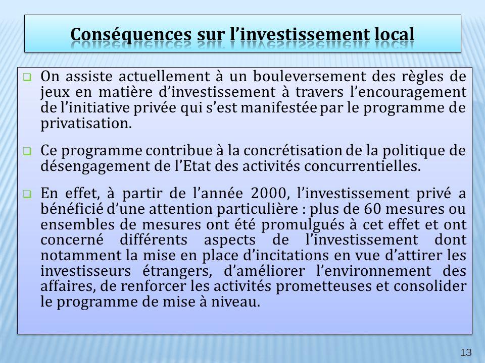 Conséquences sur l'investissement local