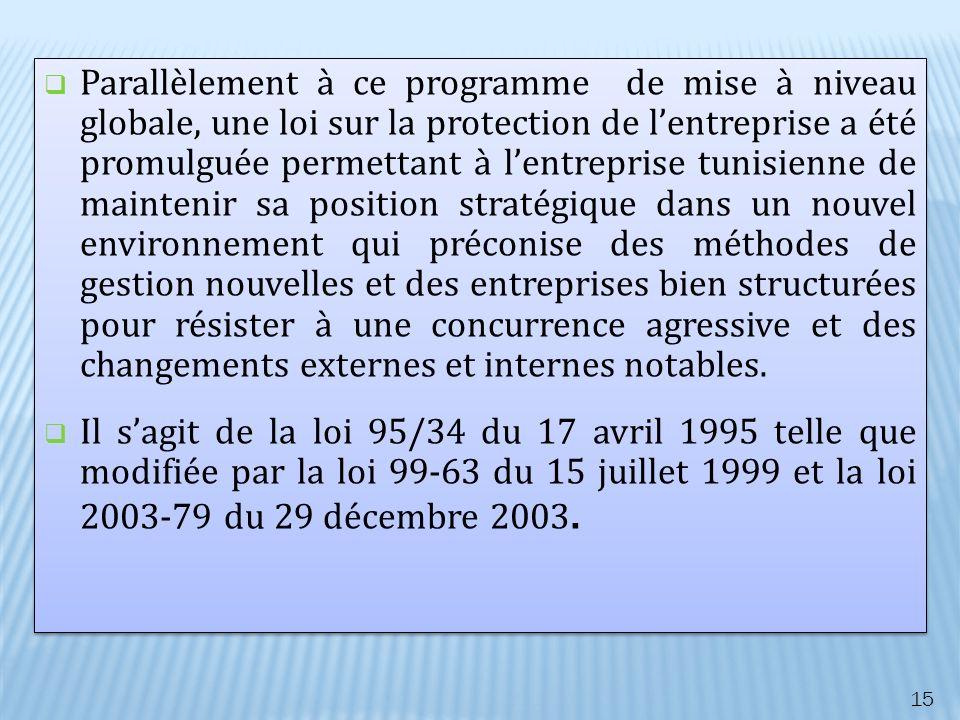 Parallèlement à ce programme de mise à niveau globale, une loi sur la protection de l'entreprise a été promulguée permettant à l'entreprise tunisienne de maintenir sa position stratégique dans un nouvel environnement qui préconise des méthodes de gestion nouvelles et des entreprises bien structurées pour résister à une concurrence agressive et des changements externes et internes notables.