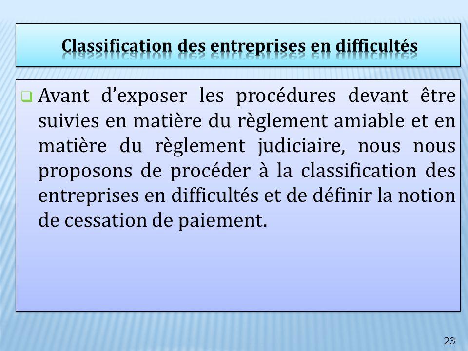 Classification des entreprises en difficultés