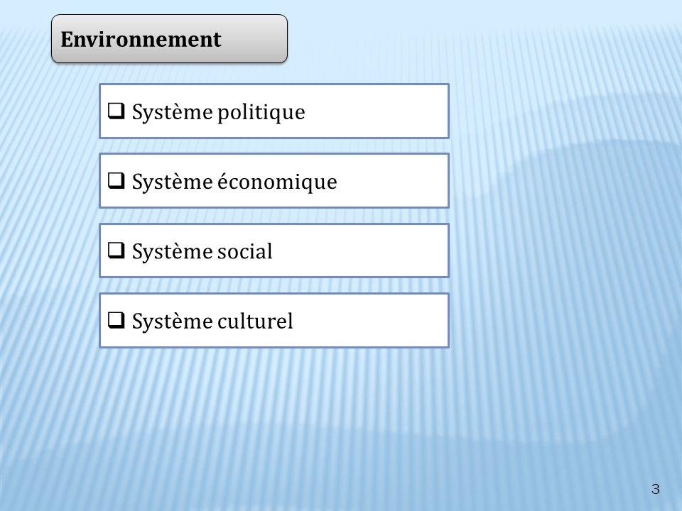 Environnement Système politique Système économique Système social Système culturel