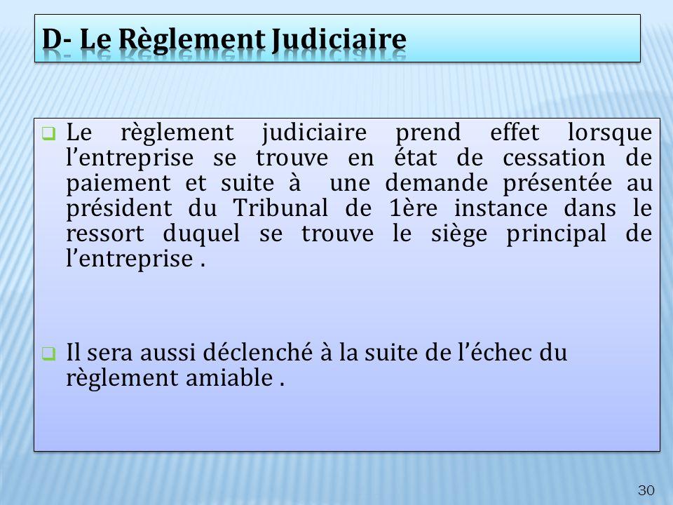 D- Le Règlement Judiciaire