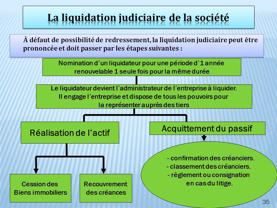 La liquidation judiciaire de la société