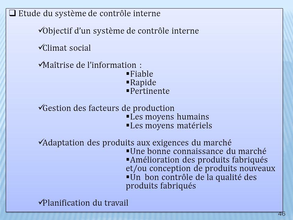 Etude du système de contrôle interne