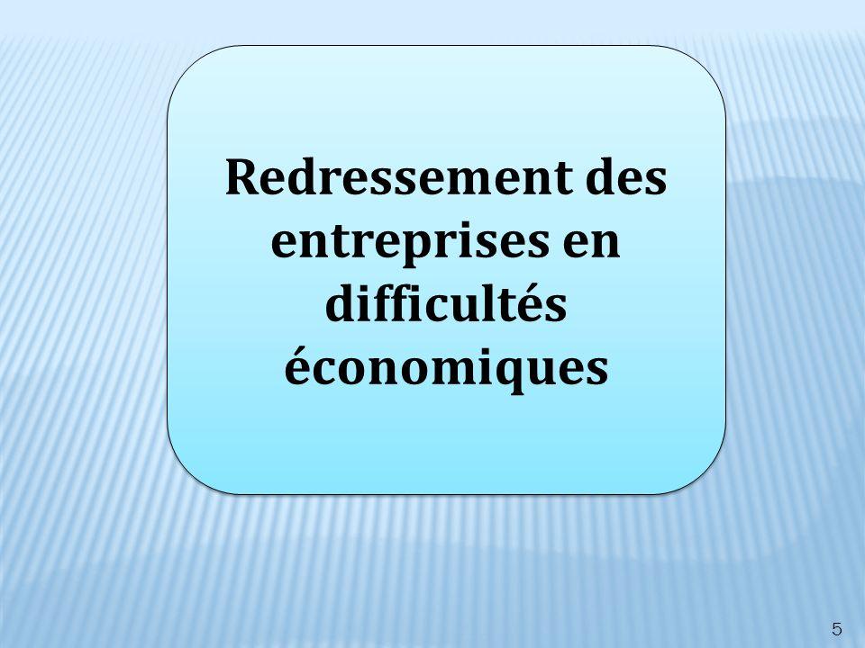 Redressement des entreprises en difficultés économiques