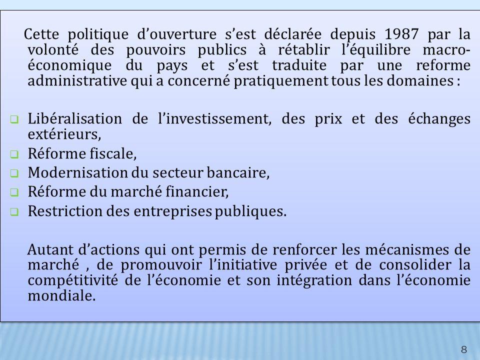 Cette politique d'ouverture s'est déclarée depuis 1987 par la volonté des pouvoirs publics à rétablir l'équilibre macro-économique du pays et s'est traduite par une reforme administrative qui a concerné pratiquement tous les domaines :
