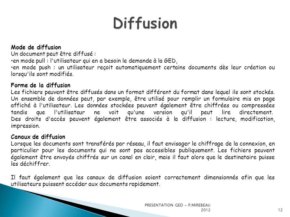 Diffusion Mode de diffusion Un document peut être diffusé :