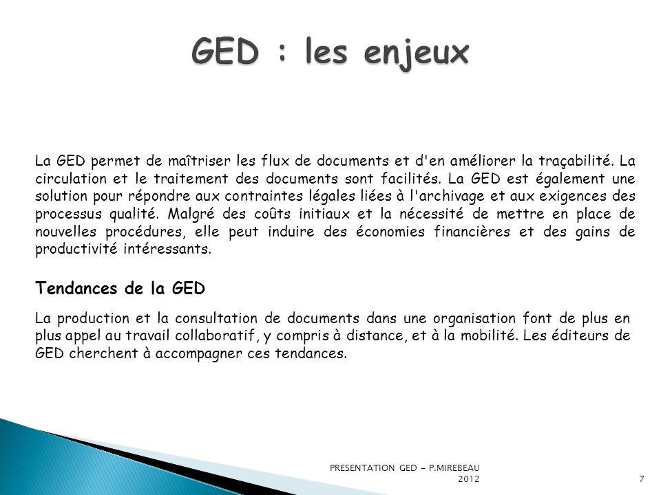 GED : les enjeux Tendances de la GED