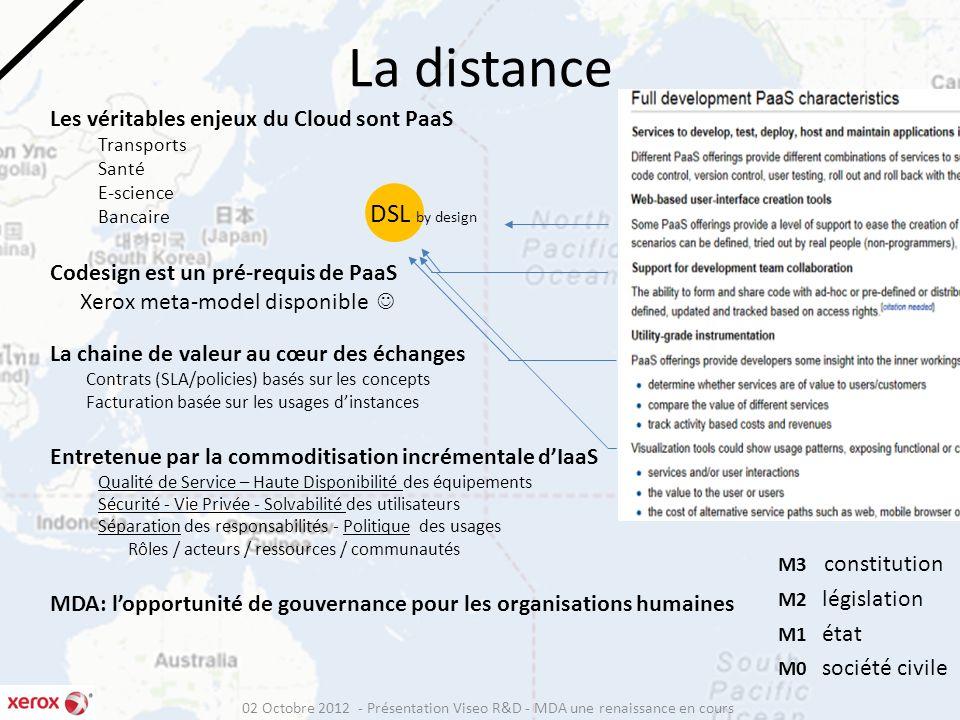 La distance DSL by design Les véritables enjeux du Cloud sont PaaS