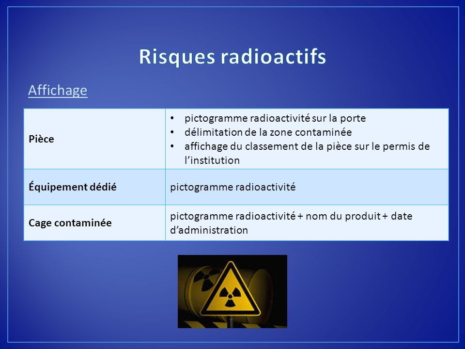 Risques radioactifs Affichage Pièce