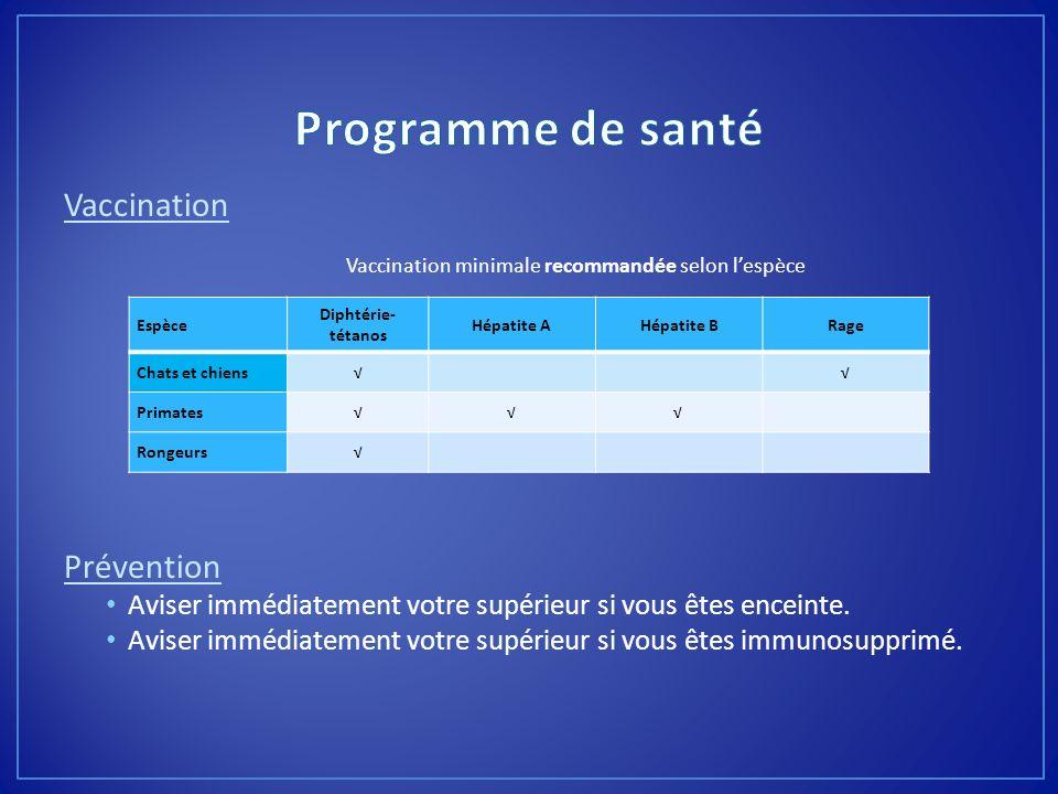 Programme de santé Vaccination Prévention
