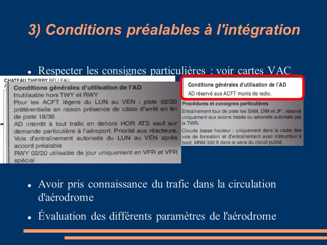 3) Conditions préalables à l intégration