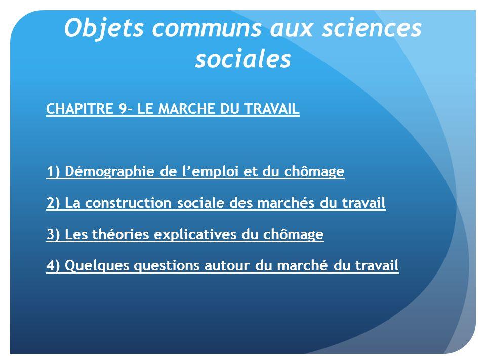 Objets communs aux sciences sociales