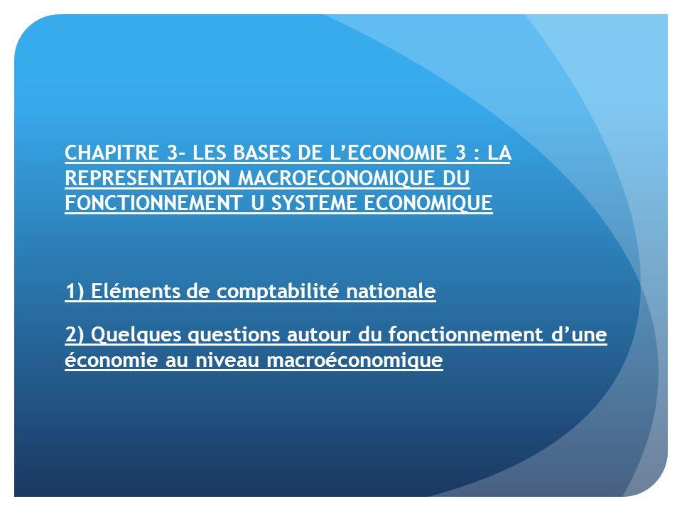 CHAPITRE 3- LES BASES DE L'ECONOMIE 3 : LA REPRESENTATION MACROECONOMIQUE DU FONCTIONNEMENT U SYSTEME ECONOMIQUE
