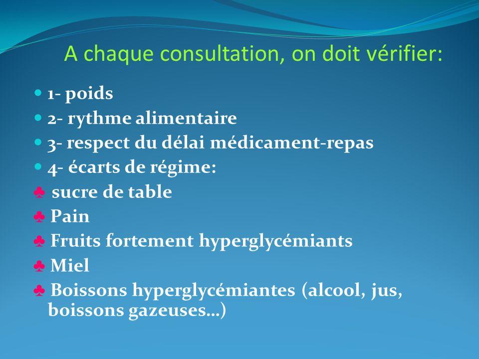 A chaque consultation, on doit vérifier: