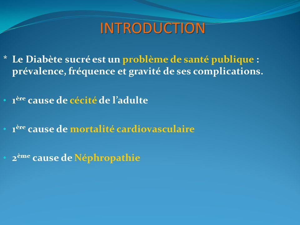 INTRODUCTION * Le Diabète sucré est un problème de santé publique : prévalence, fréquence et gravité de ses complications.