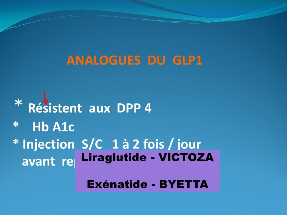 ANALOGUES DU GLP1. Résistent aux DPP 4. Hb A1c