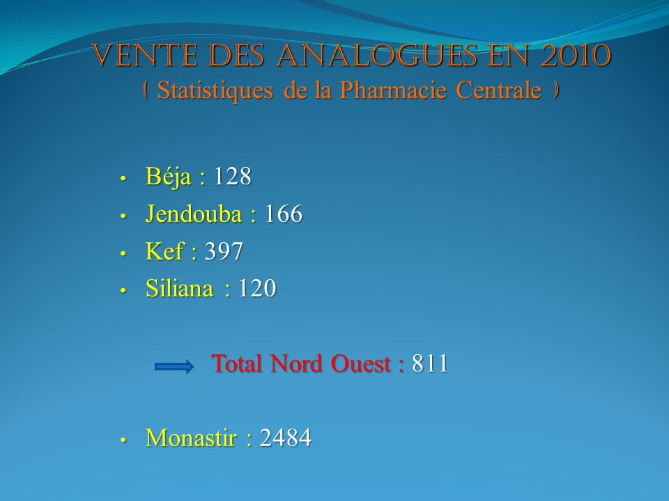 ( Statistiques de la Pharmacie Centrale )