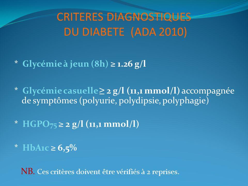 CRITERES DIAGNOSTIQUES DU DIABETE (ADA 2010)