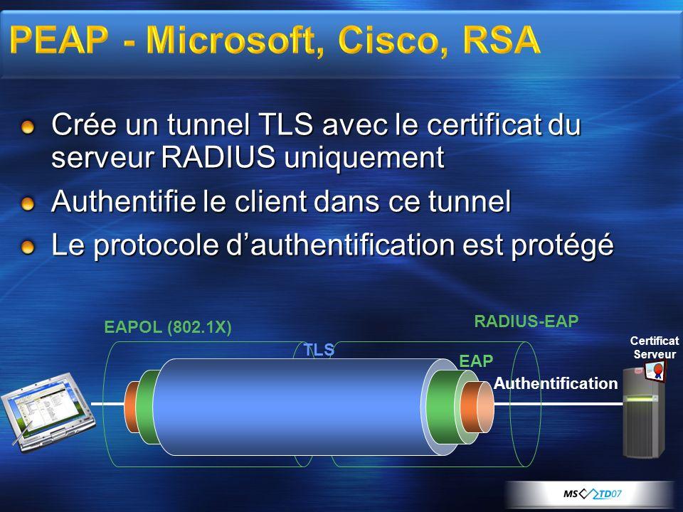 PEAP - Microsoft, Cisco, RSA
