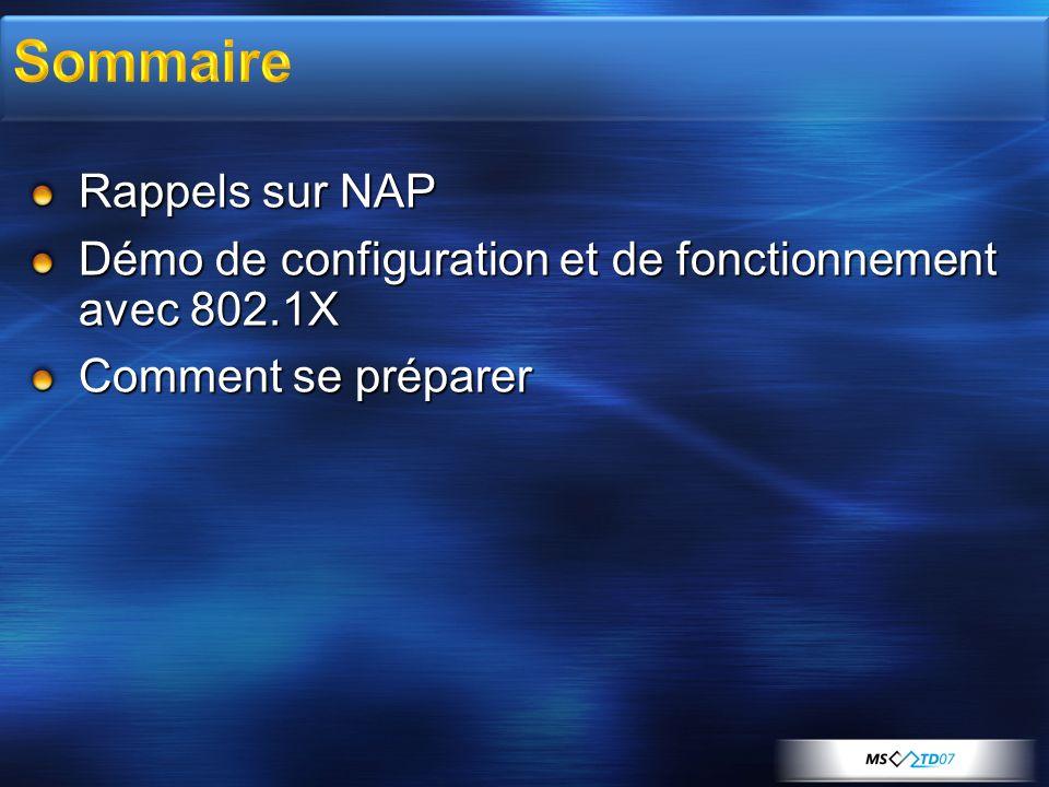 Sommaire Rappels sur NAP