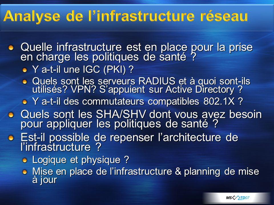 Analyse de l'infrastructure réseau