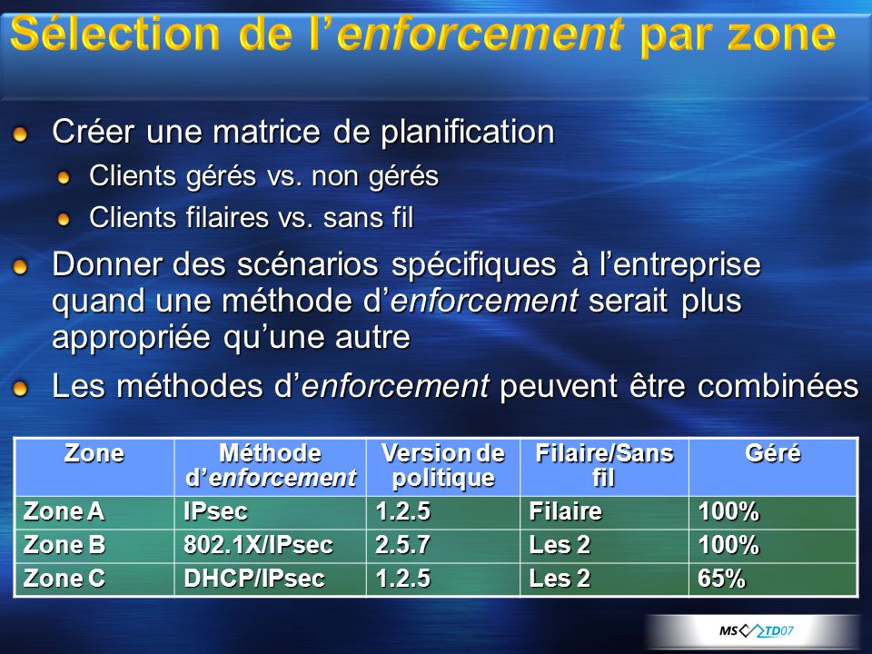 Sélection de l'enforcement par zone