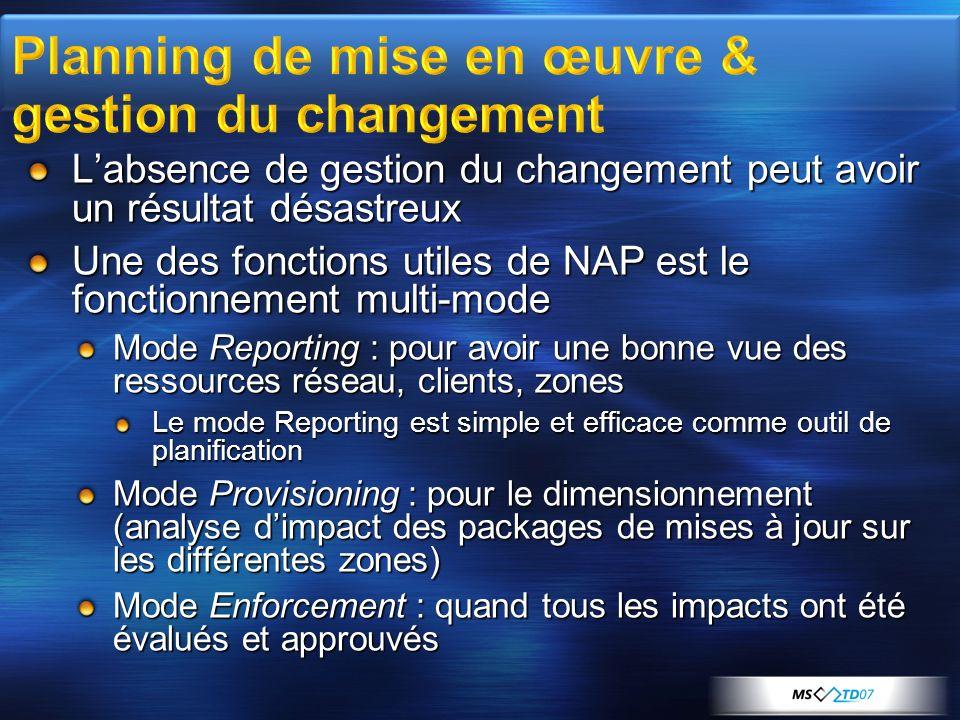 Planning de mise en œuvre & gestion du changement