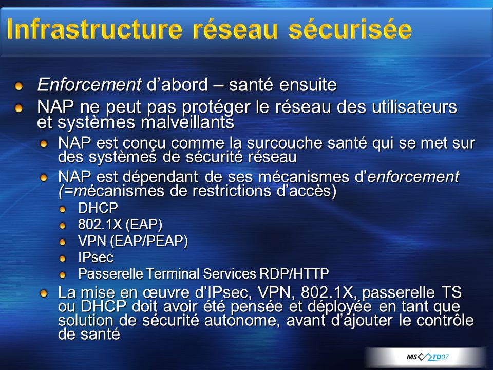 Infrastructure réseau sécurisée