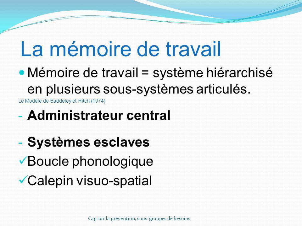 La mémoire de travail Mémoire de travail = système hiérarchisé en plusieurs sous-systèmes articulés.