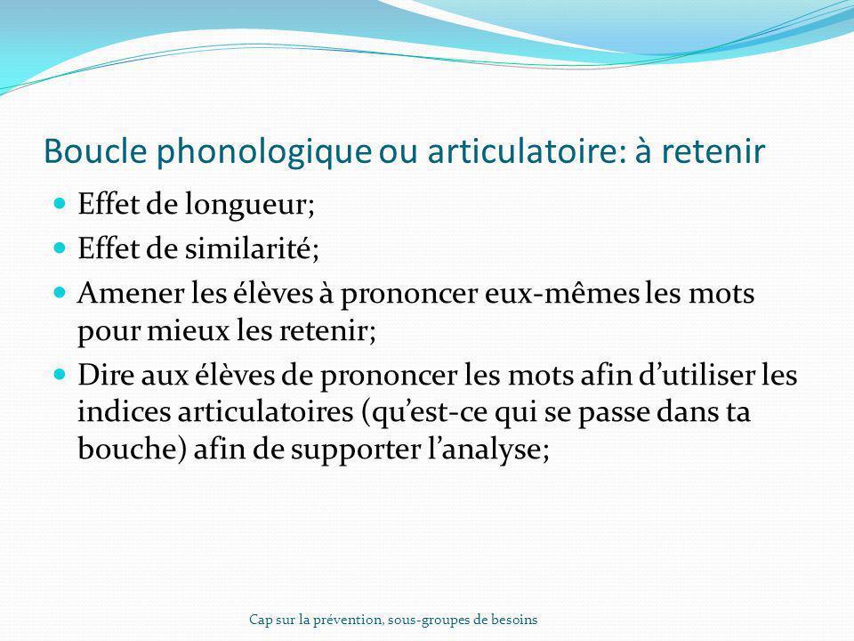 Boucle phonologique ou articulatoire: à retenir