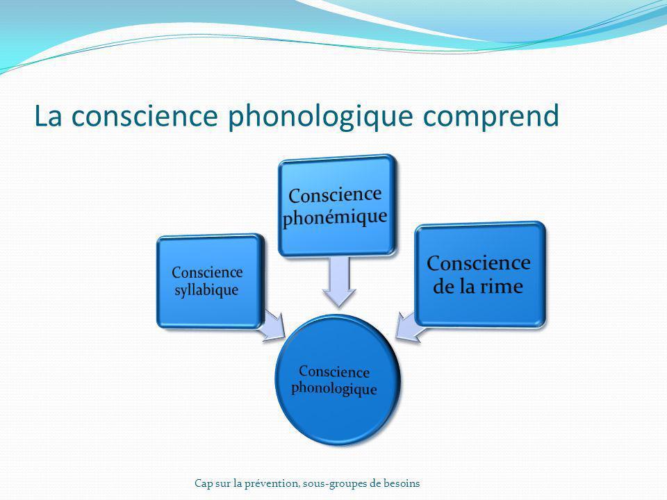 La conscience phonologique comprend
