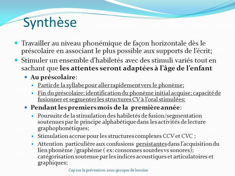 Synthèse Travailler au niveau phonémique de façon horizontale dès le préscolaire en associant le plus possible aux supports de l'écrit;
