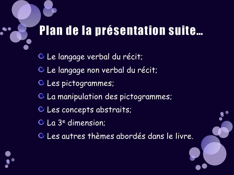 Plan de la présentation suite…