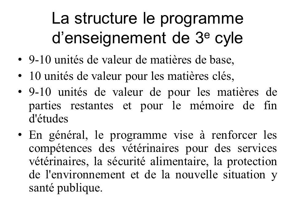 La structure le programme d'enseignement de 3e cyle