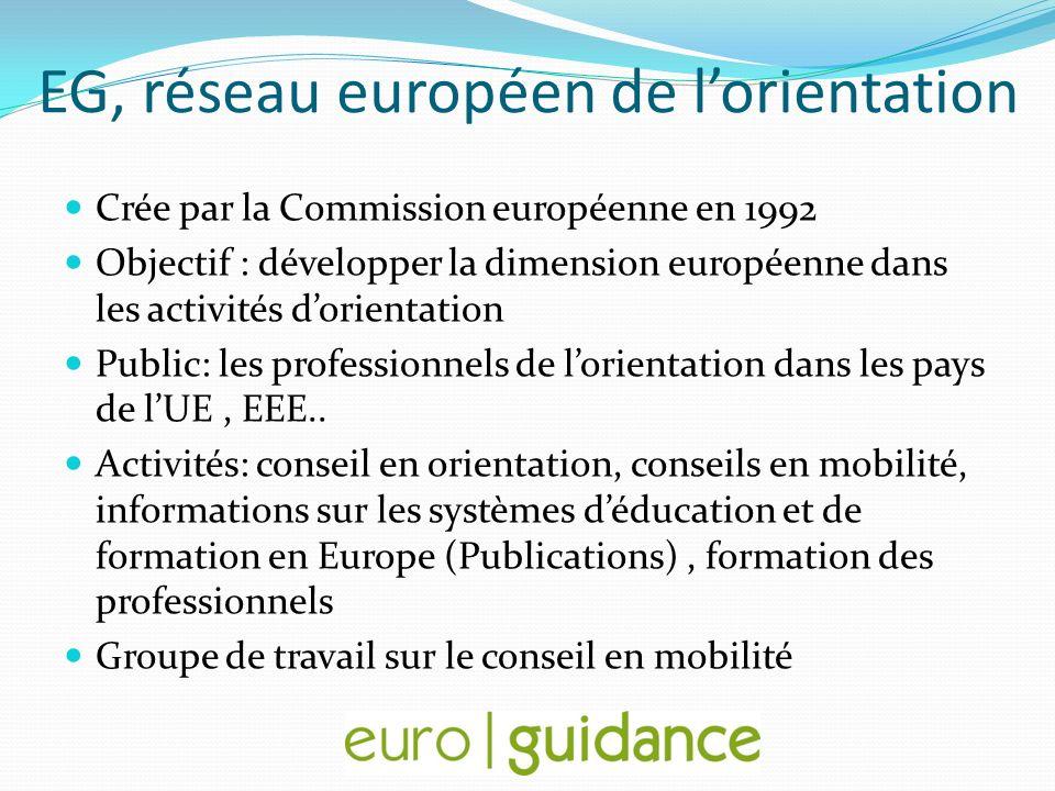 EG, réseau européen de l'orientation